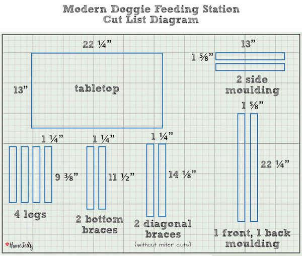 Modern Doggie Feeding Station Cut List Diagram